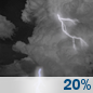 Tonight: A 20 percent chance of showers and thunderstorms.  Mostly cloudy, with a low around 68. Southwest wind 5 to 10 mph becoming light west  in the evening.